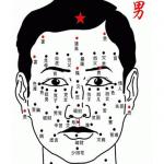 女人脸上痣的位置与命运图